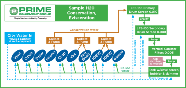 Water-Re-Circ-Diagram-Horizontal-600